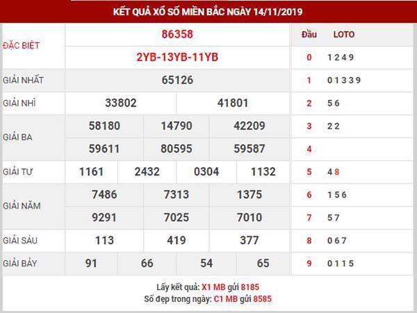 Dự đoán XSMB ngày 15/11/2019