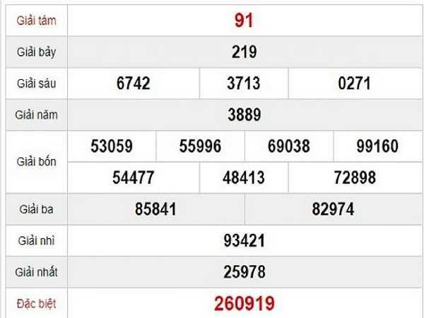 Dự đoán kết quả xổ số Thừa Thiên Huế ngày 04/11 chuẩn 100%