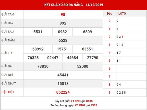 Thống kê xổ số Đà Nẵng thứ 4 ngày 18-12-2019