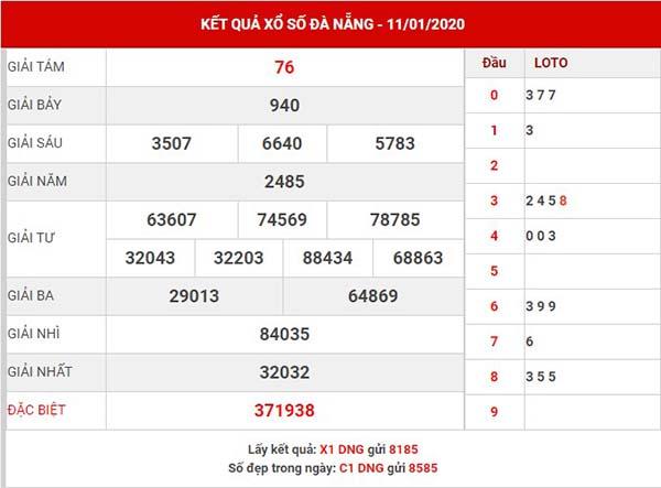 Phân tích sổ xố Đà Nẵng thứ 4 ngày 15-1-2020