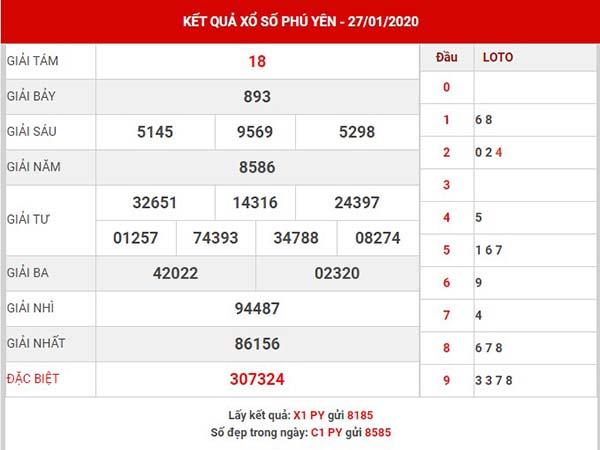 Dự đoán kết quả xs Phú Yên thứ 2 ngày 03-02-2020