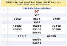 Bảng tổng hợp phân tích KQXSST thứ 4 ngày 25/03