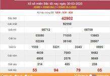 Thống kê XSMB 31/3/2020 - KQXS miền Bắc hôm nay