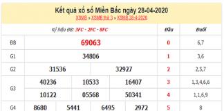 Soi cầu KQXSMB- xổ số miền bắc ngày 29/04 của các chuyên gia
