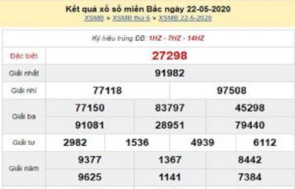 Bảng KQXSMB - Chốt dự đoán xổ số miền bắc ngày 23/05 chuẩn xác