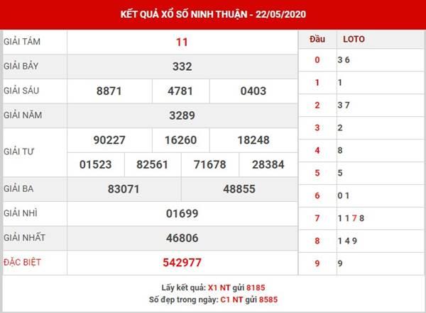 Phân tích xổ số Ninh Thuận thứ 6 ngày 29-5-2020