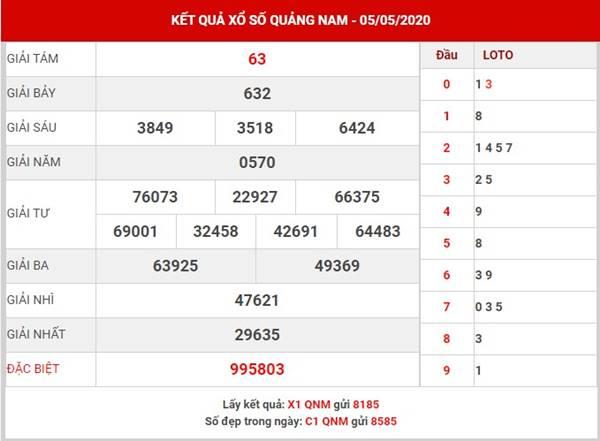 Phân tích SX Quảng Nam thứ 3 ngày 12-05-2020