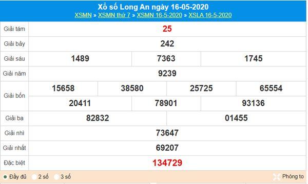 Dự đoán XSLA 23/5/2020 chốt KQXS Long An thứ 7