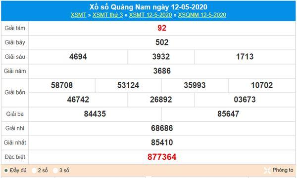 Dự đoán XSQNM 19/5/2020 - KQXS Quảng Nam thứ 3