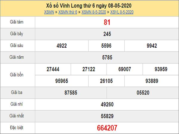 Thống kê KQXSVL- xổ số vĩnh long thứ 6 ngày 15/05 hôm nay