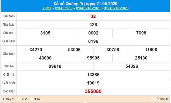 Soi cầu KQXS Quảng Trị 28/5/2020 nhanh và chuẩn nhất
