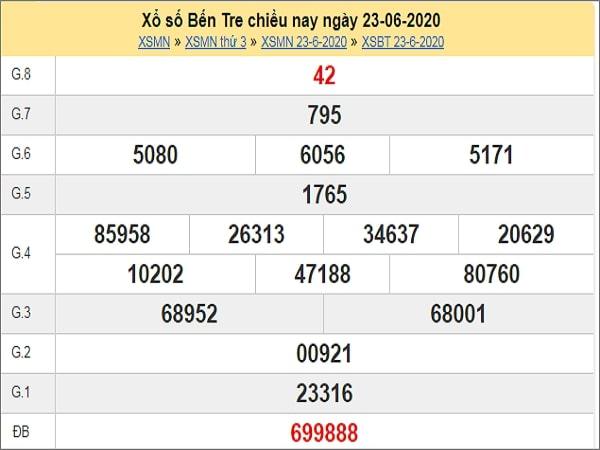 Dự đoán xổ số Bến Tre 30-06-2020