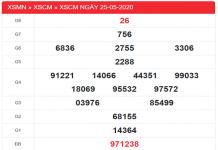 Nhận định KQXSCM- Xổ số cà mau thứ 2 ngày 01/06 hôm nay