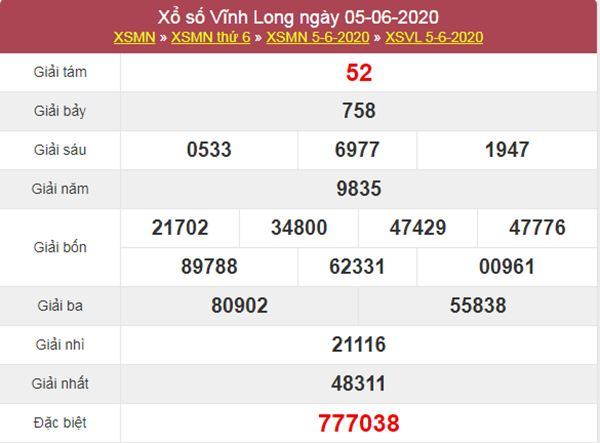 Soi cầu KQXS Vĩnh Long 12/6/2020 nhanh và cực chuẩn xác