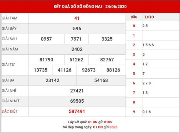 Thống kê kết quả SX Đồng Nai thứ 4 ngày 1-7-2020