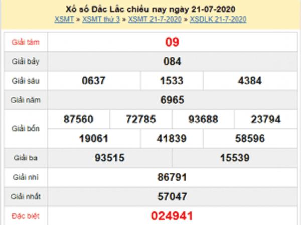 Phân tích  KQXSDL- xổ số đắc lắc  thứ 3 ngày 28/07 hôm nay