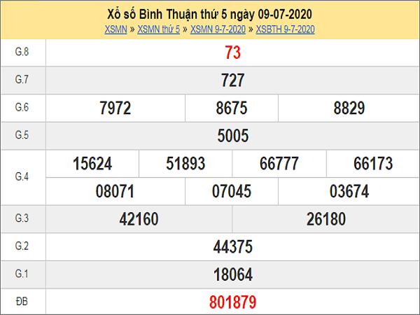 Bảng KQXSBT- Soi cầu xổ số bình thuận ngày 16/07 hôm nay
