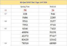 Phân tích KQXSMT 21/7/2020 - KQXS miền Trung thứ 3