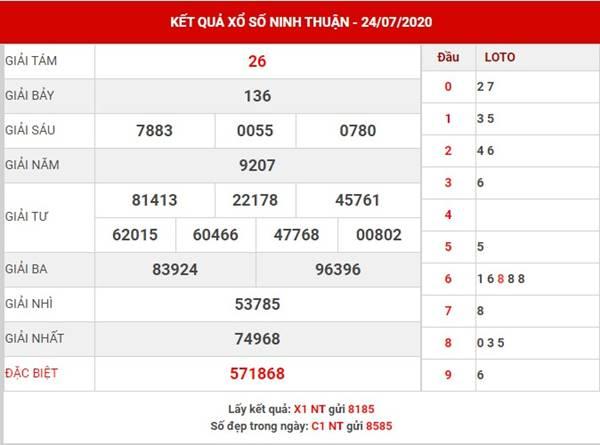 Dự đoán SX Ninh Thuận thứ 6 ngày 31-7-2020