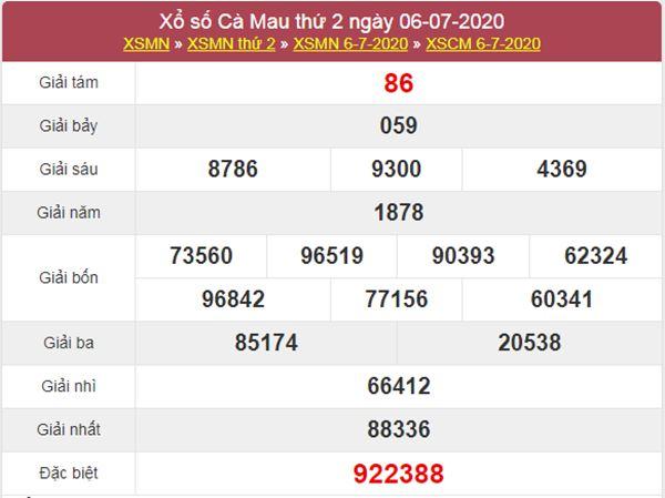 Thống kê XSCM 13/7/2020 chốt KQXS Cà Mau thứ 2
