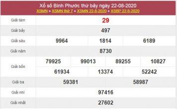 Phân tích XSBP 29/8/2020 chốt KQXS Bình Phước thứ 7