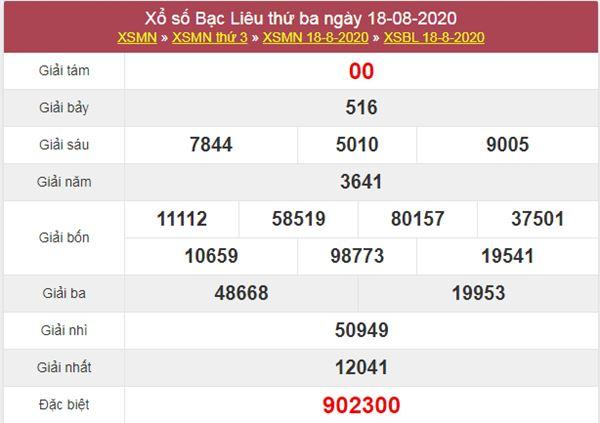 Soi cầu XSBL 25/8/2020 chốt lô VIP Bạc Liêu thứ 3