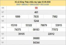 Phân tích XSDT 10/8/2020