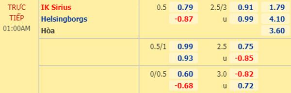 Tỷ lệ kèo giữa Sirius vs Helsingborg