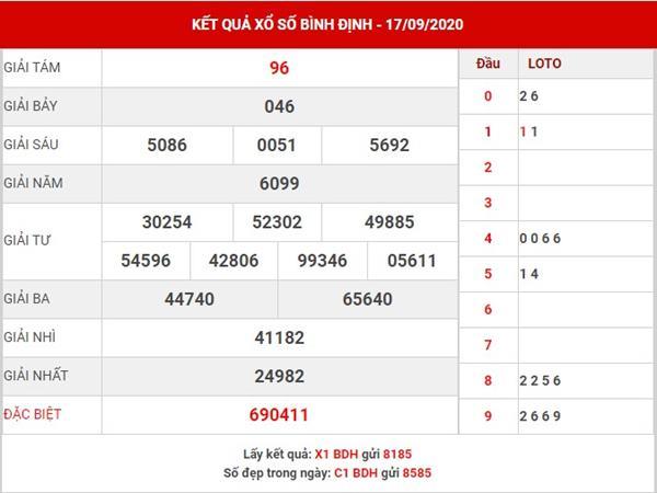 Soi cầu số đẹp SX Bình Định thứ 5 ngày 24-9-2020