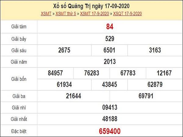 Phân tích XSQT 24/9/2020