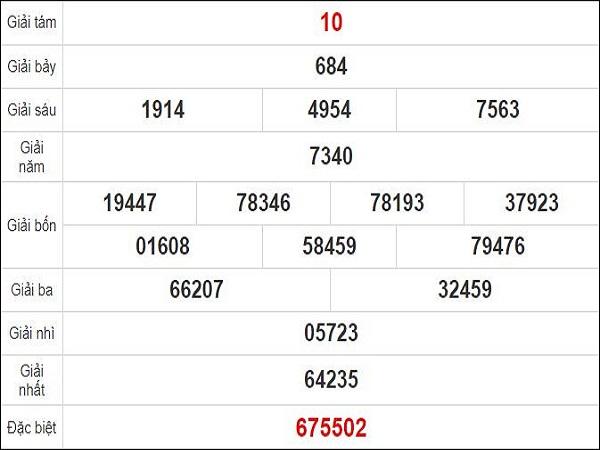 Quay thử xổ số Quảng Trị ngày 24 tháng 9 năm 2020