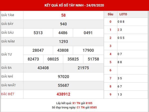 Soi cầu số đẹp sổ xố Tây Ninh thứ 5 ngày 1-10-2020