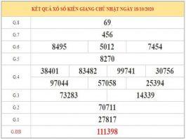 Soi cầu XSKG ngày 25/10/2020 dựa trên phân tích KQXSKG kỳ trước