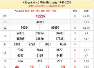 Soi cầu KQXSMB ngày 20/10/2020- xổ số miền bắc