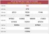 Nhận định KQXSTN ngày 29/10/2020- xổ số tây ninh tỷ lệ trúng cao