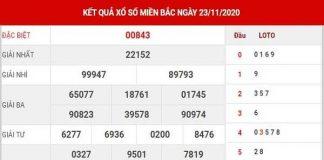 Phân tích XSMB ngày 24/11/2020- xổ số miền bắc cụ thể