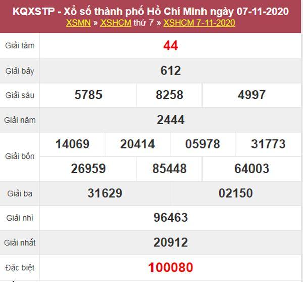 Nhận định KQXS Hồ Chí Minh 9/11/2020 thứ 2 tỷ lệ trúng cao