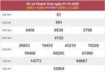 Thống kê XSKH 4/11/2020 chốt số đẹp Khánh Hòa cùng cao thủ