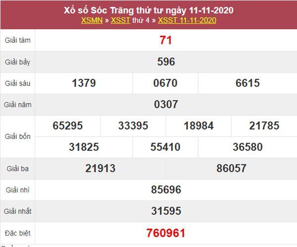 Thống kê XSST 18/11/2020 chốt số Sóc Trăng thứ 4 siêu chuẩn