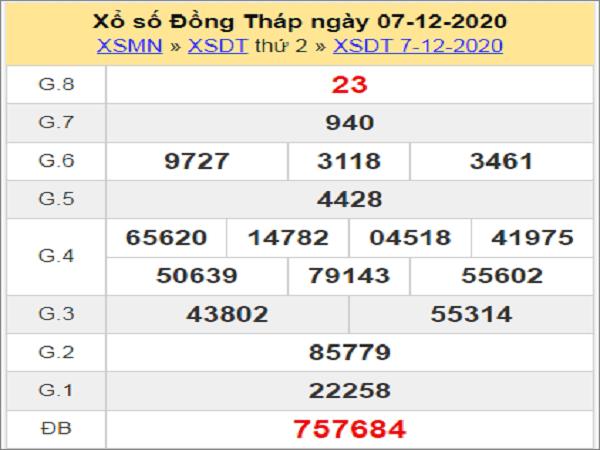 Tổng hợp dự đoán XSDT ngày 14/12/2020 - xổ số đồng tháp
