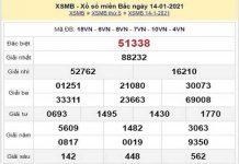 Soi cầu KQXSMB ngày 15/01/2021- xổ số miền bắc chi tiết