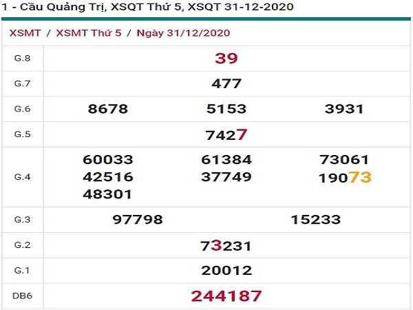 Nhận định KQXSQT ngày 07/01/2021- xổ số quảng trị