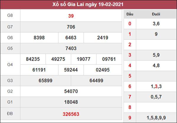 Soi cầu XSGL 26/2/2021 chốt lô số đẹp Gia Lai thứ 6