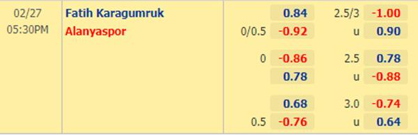 Kèo bóng đá giữa Karagumruk vs Alanyaspor