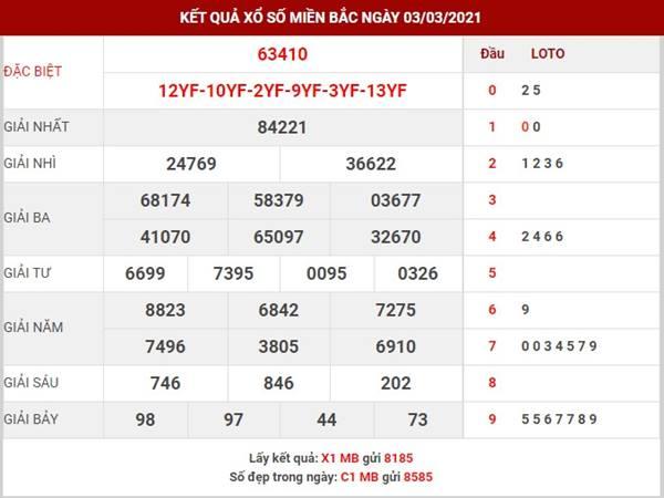 Dự đoán kết quả XSMB thứ 5 ngày 4/2/3021