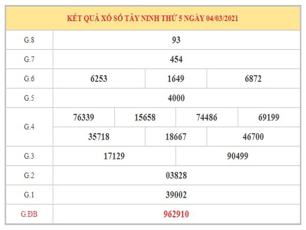 Thống kê KQXSTN ngày 11/3/2021 dựa trên kết quả kỳ trước