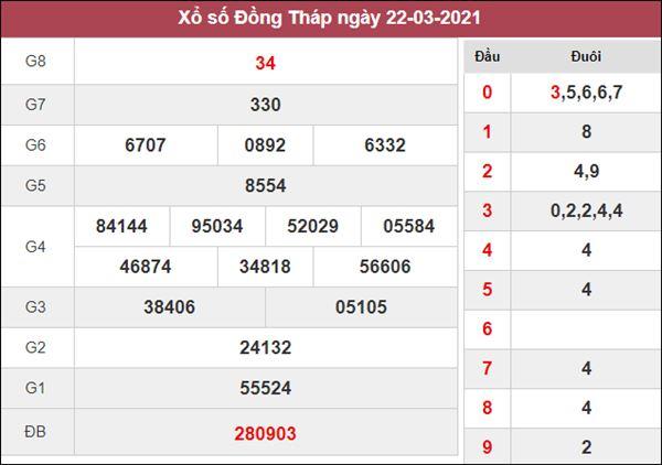 Dự đoán XSDT 29/3/2021 chốt KQXS Đồng Tháp hôm nay