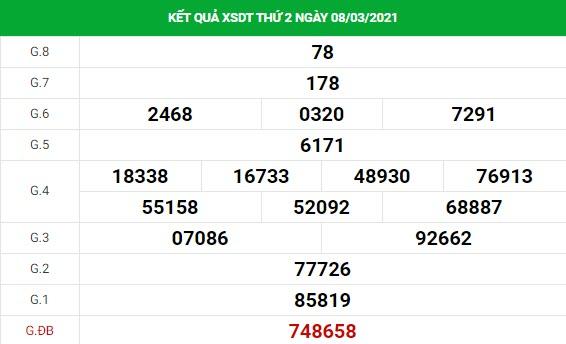 Soi cầu dự đoán XS Đồng Tháp Vip ngày 15/03/2021