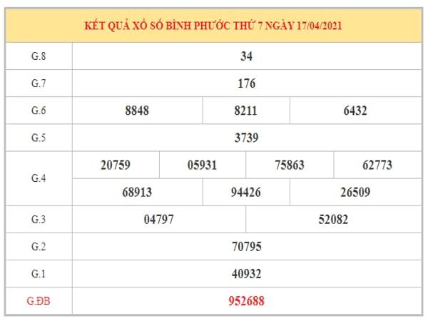 Soi cầu XSBP ngày 24/4/2021 dựa trên kết quả kì trước