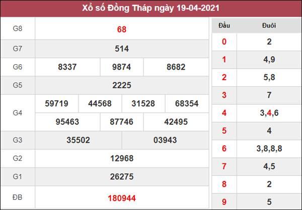 Nhận định KQXS Đồng Tháp 26/4/2021 cùng siêu cao thủ